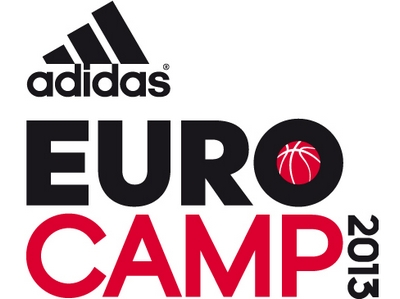 2013 adidas EuroCamp Measurements and Athletic Testing Results
