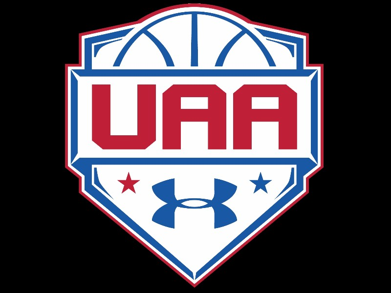 Under Armour Association Measurements Analysis