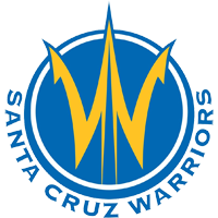 Santa Cruz salaries